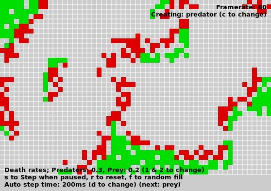 Predator, Prey screenshot